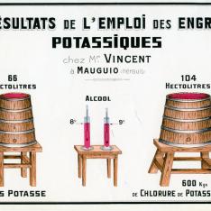Publicidad de fertilizante cloruro de potasio. Maugio (Francia). [s.f.]